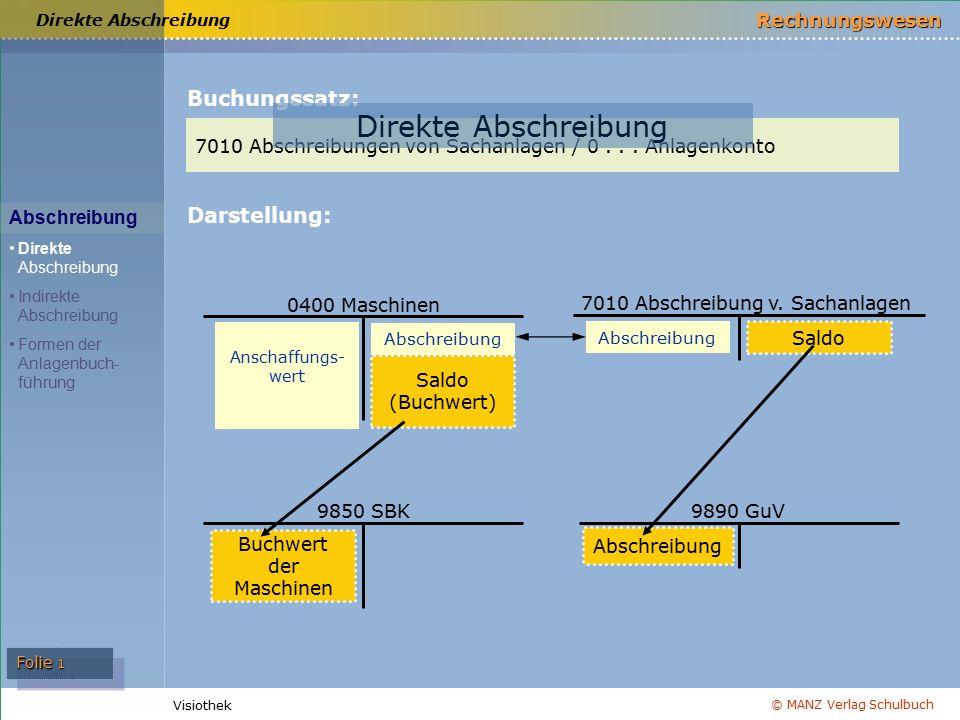 © MANZ Verlag Schulbuch Rechnungswesen Visiothek Folie 1 Buchungssatz: 7010 Abschreibungen von Sachanlagen / 0... Anlagenkonto Darstellung: 9850 SBK98