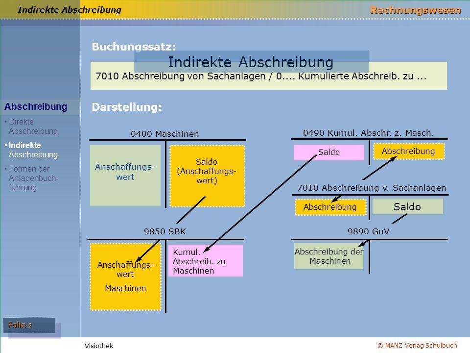 © MANZ Verlag Schulbuch Rechnungswesen Visiothek Folie 2 Buchungssatz: 7010 Abschreibung von Sachanlagen / 0.... Kumulierte Abschreib. zu... Darstellu