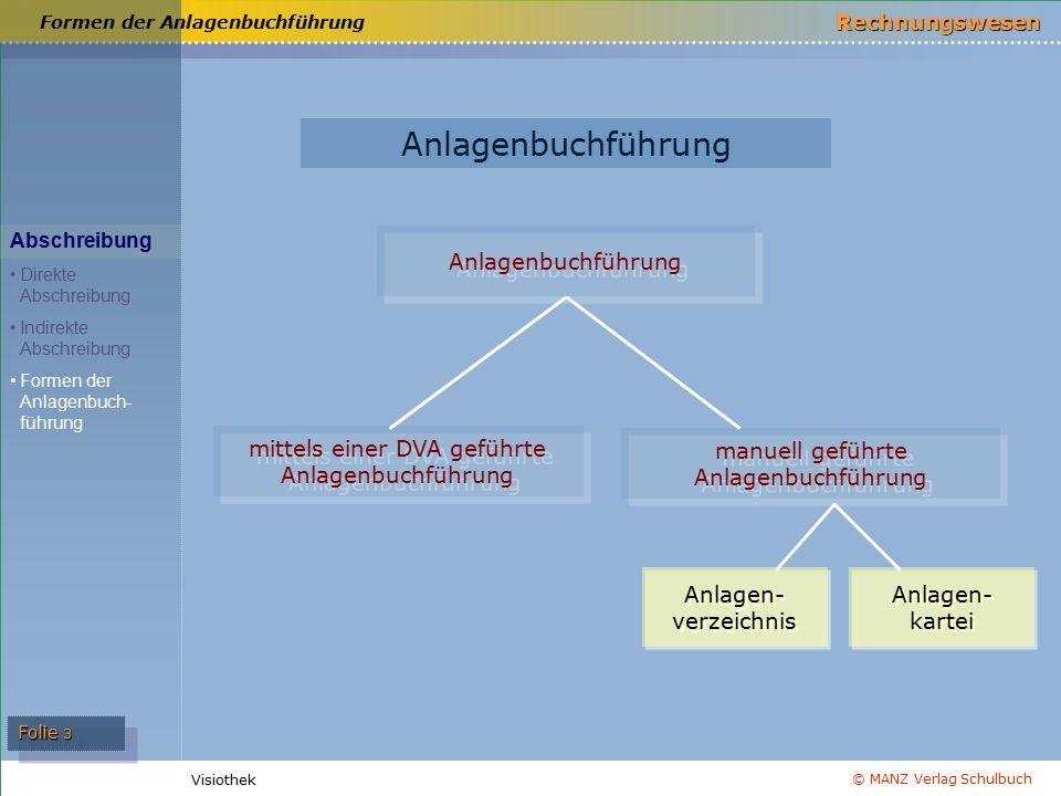 © MANZ Verlag Schulbuch Rechnungswesen Visiothek Folie 3 Anlagenbuchführung Anlagen- verzeichnis Anlagen- kartei Anlagen- kartei mittels einer DVA gef