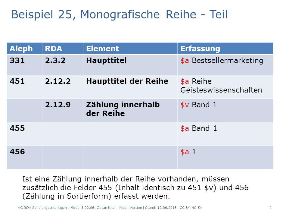 Beispiel 26 Unterreihe - Teil AG RDA Schulungsunterlagen – Modul 3.02.06: Gesamttitel - Aleph-Version   Stand: 12.06.2015   CC BY-NC-SA 10