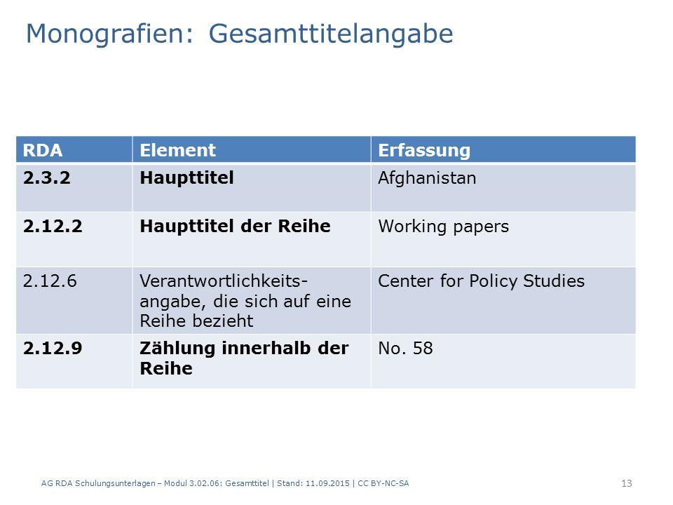 Monografien: Gesamttitelangabe RDAElementErfassung 2.3.2HaupttitelAfghanistan 2.12.2Haupttitel der ReiheWorking papers 2.12.6Verantwortlichkeits- angabe, die sich auf eine Reihe bezieht Center for Policy Studies 2.12.9Zählung innerhalb der Reihe No.