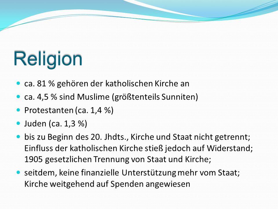 Religion ca. 81 % gehören der katholischen Kirche an ca. 4,5 % sind Muslime (größtenteils Sunniten) Protestanten (ca. 1,4 %) Juden (ca. 1,3 %) bis zu