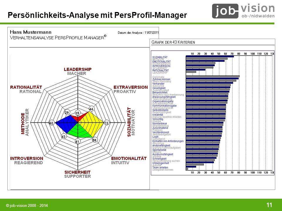 © job-vision 2008 - 2014 11 Persönlichkeits-Analyse mit PersProfil-Manager