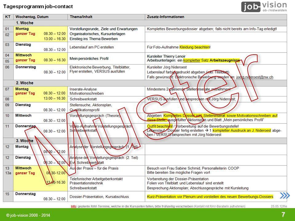 Weitere Informationen Kurs-Anforderungen: - gute Deutschkenntnisse (selbstständig auf Deutsch schreiben) - PC-Grundkenntnisse Erwartungen an die Kursteilnehmenden: engagieren Sie sich; lassen Sie sich auf Neues ein.