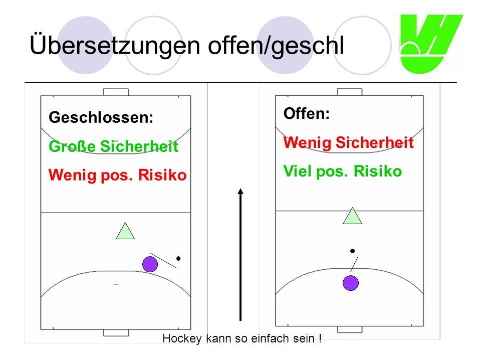 Übersetzungen offen/geschl Hockey kann so einfach sein .