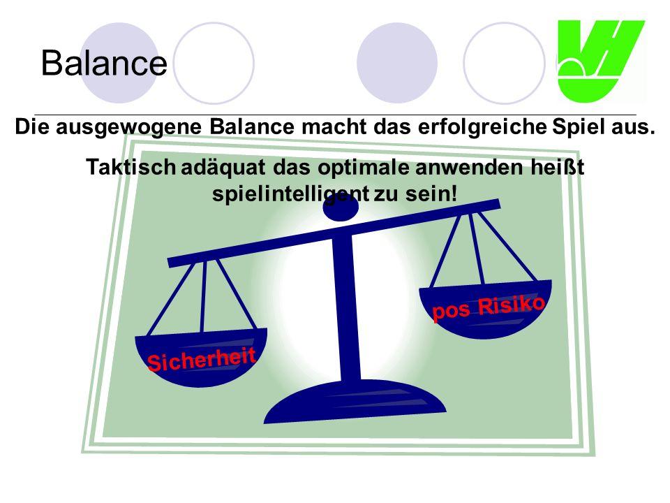 Balance Sicherheit pos Risiko Die ausgewogene Balance macht das erfolgreiche Spiel aus.