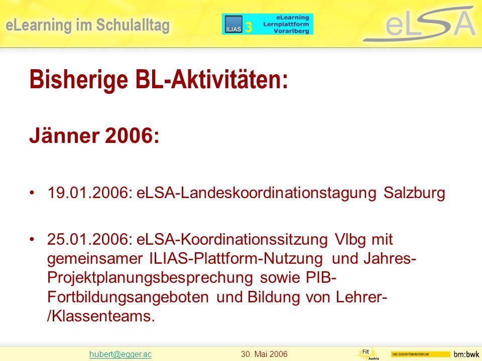 hubert@egger.achubert@egger.ac 30.