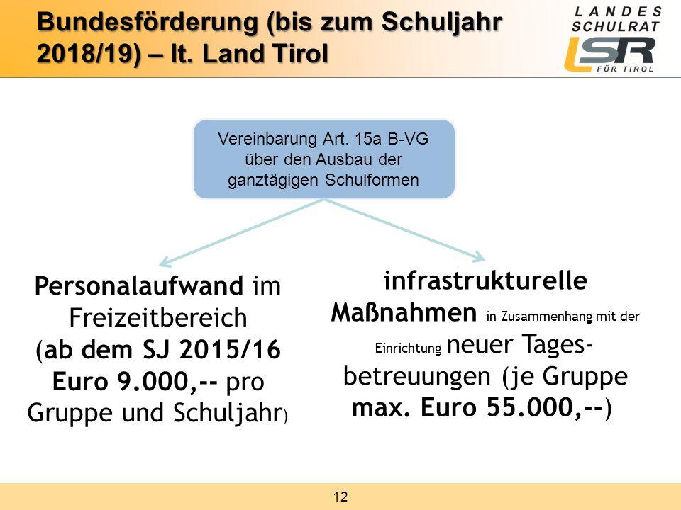 12 Bundesförderung (bis zum Schuljahr 2018/19) – lt.