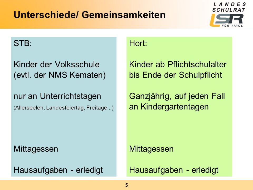 5 Unterschiede/ Gemeinsamkeiten STB: Kinder der Volksschule (evtl.