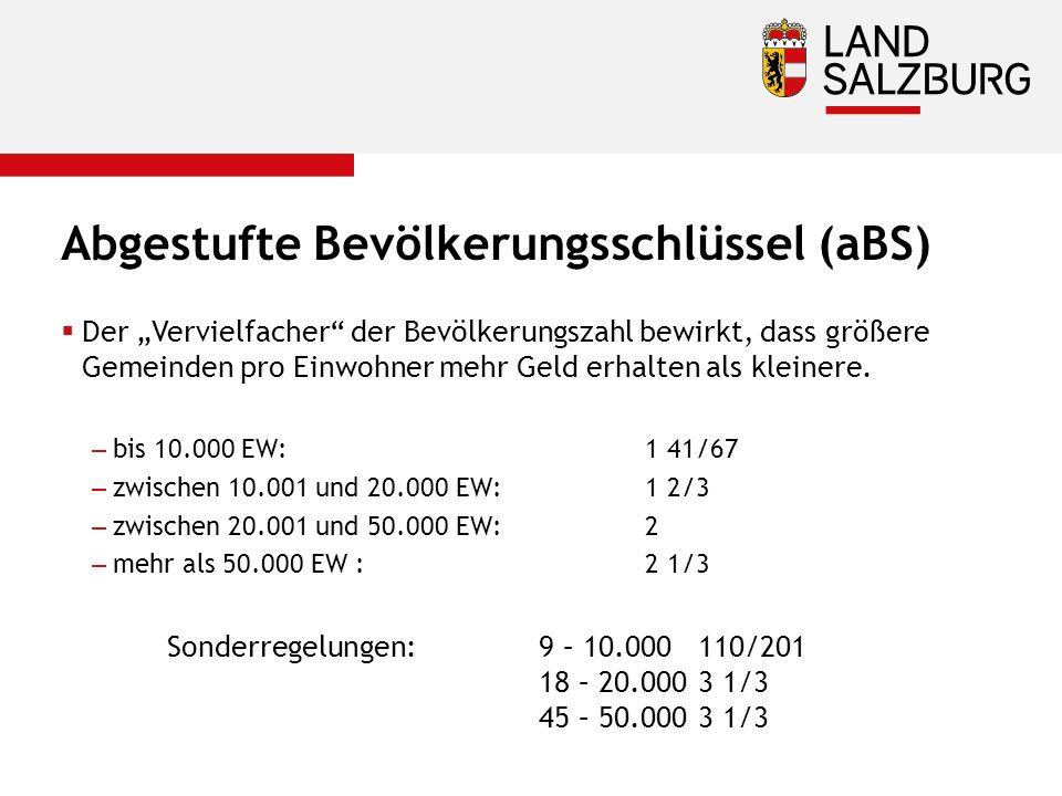 """Abgestufte Bevölkerungsschlüssel (aBS)  Der """"Vervielfacher der Bevölkerungszahl bewirkt, dass größere Gemeinden pro Einwohner mehr Geld erhalten als kleinere."""