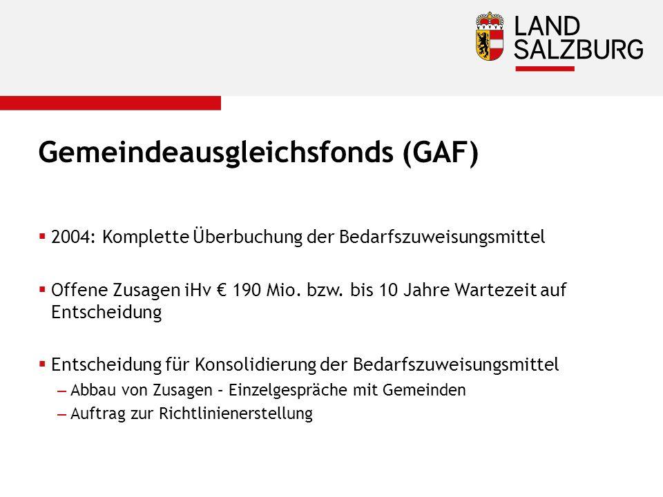 Gemeindeausgleichsfonds (GAF)  2004: Komplette Überbuchung der Bedarfszuweisungsmittel  Offene Zusagen iHv € 190 Mio.