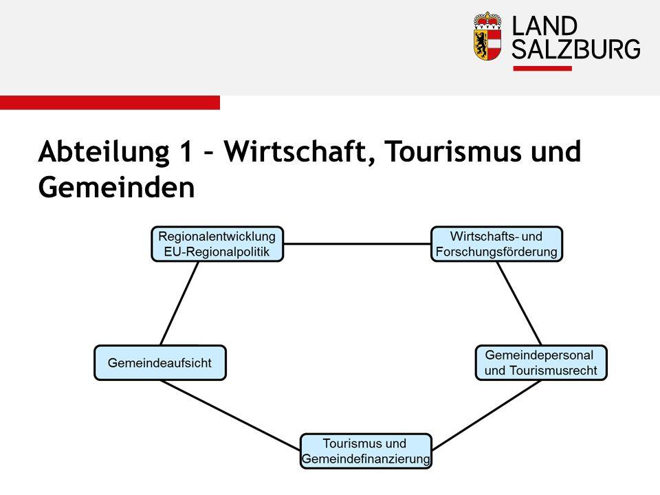 Abteilung 1 – Wirtschaft, Tourismus und Gemeinden
