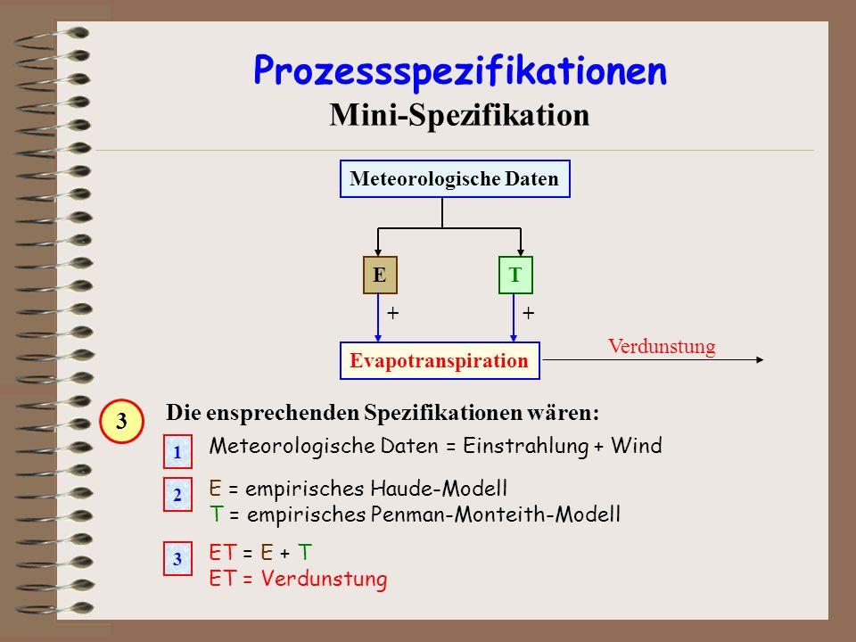 Prozessspezifikationen Mini-Spezifikation TE Evapotranspiration Meteorologische Daten ++ Verdunstung Die ensprechenden Spezifikationen wären: 3 Meteor