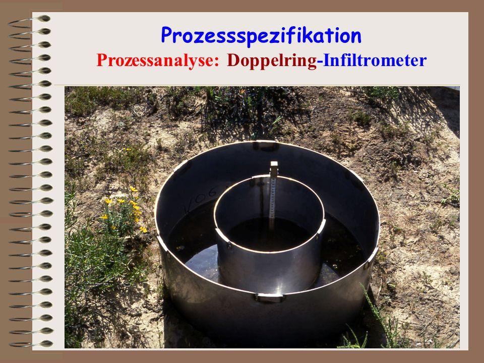 Prozessspezifikation Prozessanalyse: Doppelring-Infiltrometer