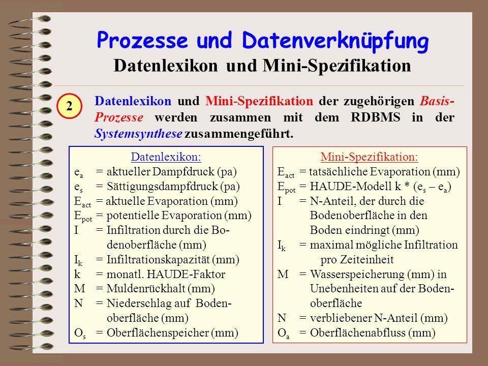 Prozesse und Datenverknüpfung Datenlexikon und Mini-Spezifikation Datenlexikon und Mini-Spezifikation der zugehörigen Basis- Prozesse werden zusammen