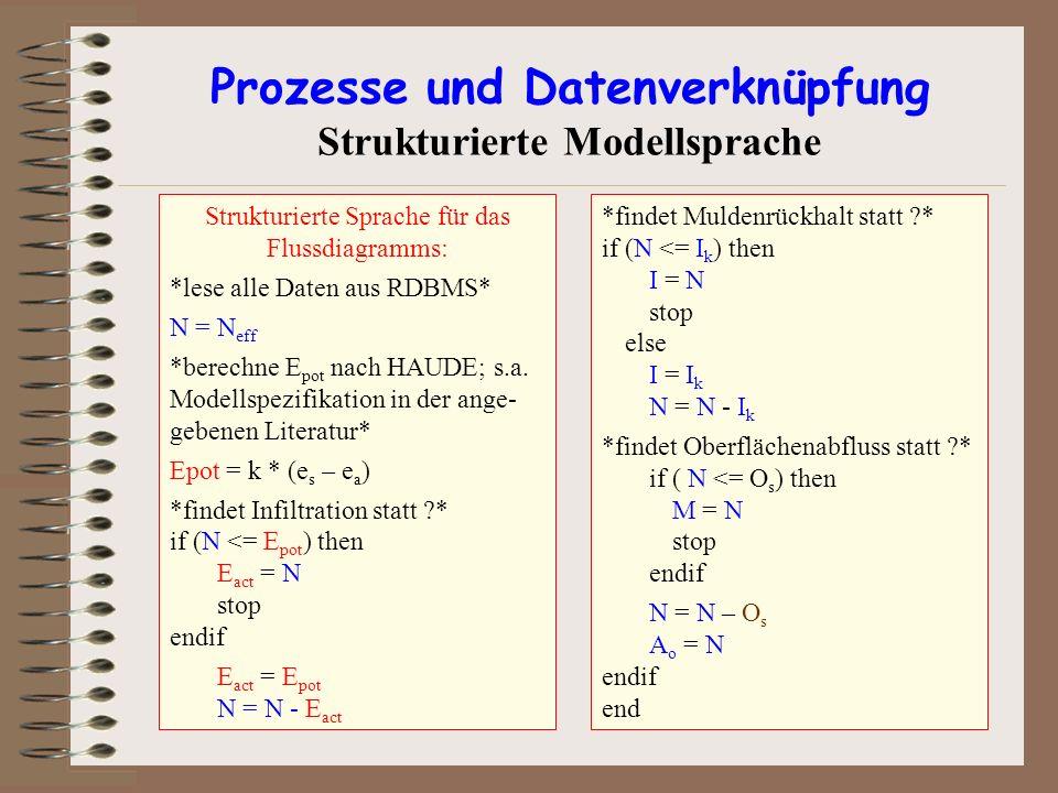 Prozesse und Datenverknüpfung Strukturierte Modellsprache Strukturierte Sprache für das Flussdiagramms: *lese alle Daten aus RDBMS* N = N eff *berechn