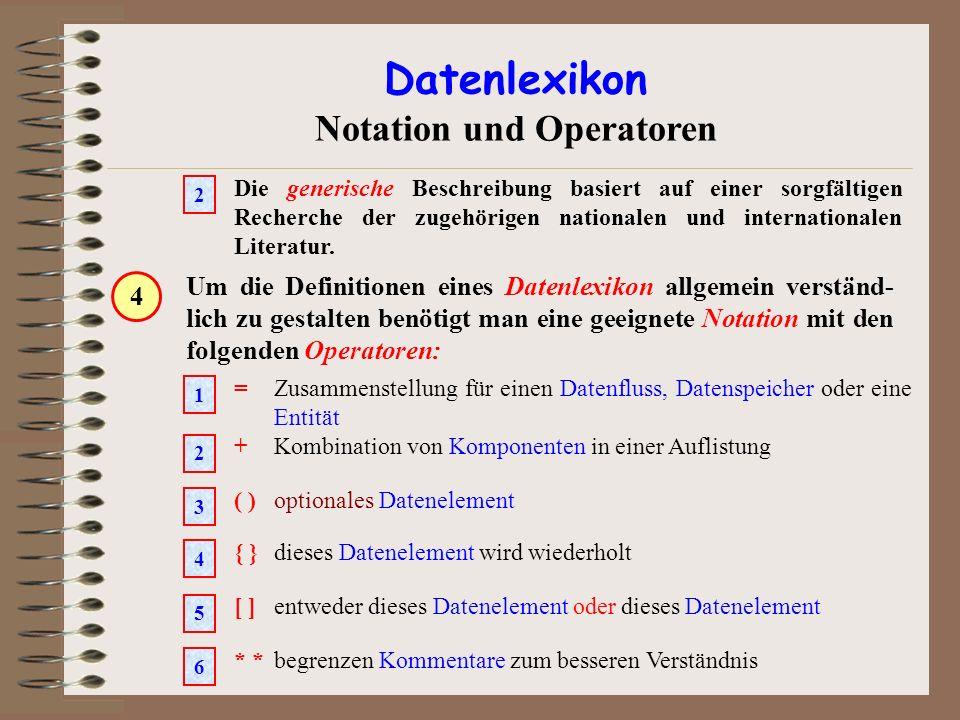 Datenlexikon Notation und Operatoren Die generische Beschreibung basiert auf einer sorgfältigen Recherche der zugehörigen nationalen und international