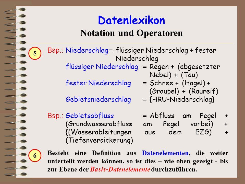 Datenlexikon Notation und Operatoren Bsp.: Niederschlag = flüssiger Niederschlag + fester Niederschlag flüssiger Niederschlag = Regen + (abgesetzter Nebel) + (Tau) fester Niederschlag = Schnee + (Hagel) + (Graupel) + (Raureif) Gebietsniederschlag = {HRU-Niederschlag} Bsp.: Gebietsabfluss = Abfluss am Pegel + (Grundwasserabfluss am Pegel vorbei) + {(Wasserableitungen aus dem EZG) + (Tiefenversickerung) 5 Besteht eine Definition aus Datenelementen, die weiter unterteilt werden können, so ist dies – wie oben gezeigt - bis zur Ebene der Basis-Datenelemente durchzuführen.