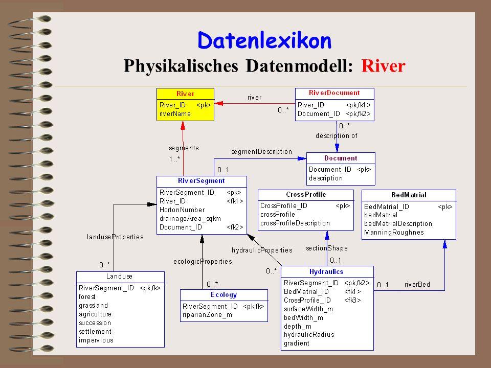 Datenlexikon Physikalisches Datenmodell: River
