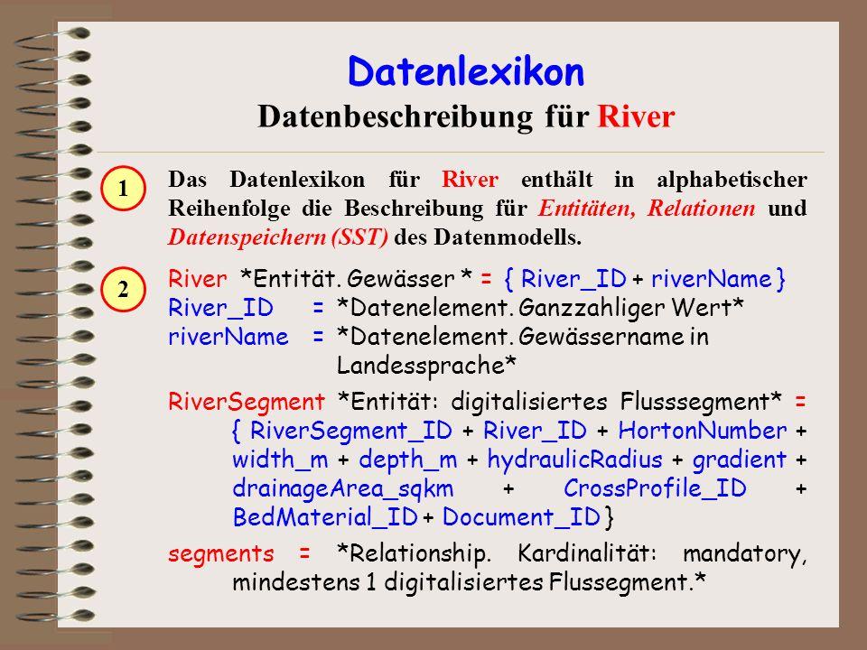 River*Entität. Gewässer * ={ River_ID + riverName } River_ID=*Datenelement. Ganzzahliger Wert* riverName=*Datenelement. Gewässername in Landessprache*