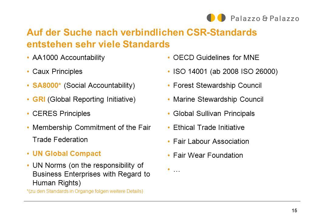 15 Auf der Suche nach verbindlichen CSR-Standards entstehen sehr viele Standards AA1000 Accountability Caux Principles SA8000* (Social Accountability)