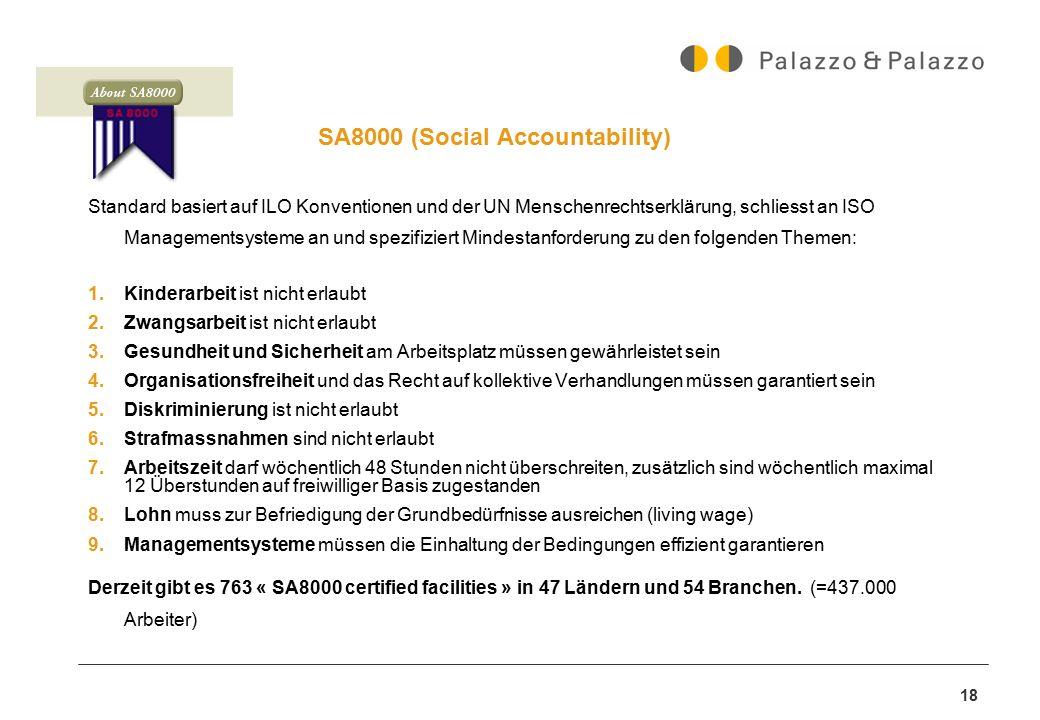 18 SA8000 (Social Accountability) Standard basiert auf ILO Konventionen und der UN Menschenrechtserklärung, schliesst an ISO Managementsysteme an und