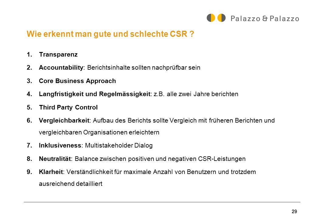 29 Wie erkennt man gute und schlechte CSR ? 1.Transparenz 2.Accountability: Berichtsinhalte sollten nachprüfbar sein 3.Core Business Approach 4.Langfr