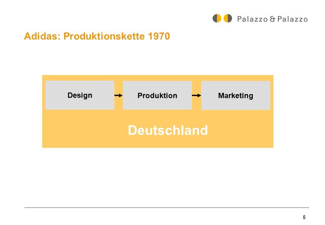5 Adidas: Produktionskette 1970 Design Produktion Marketing Deutschland