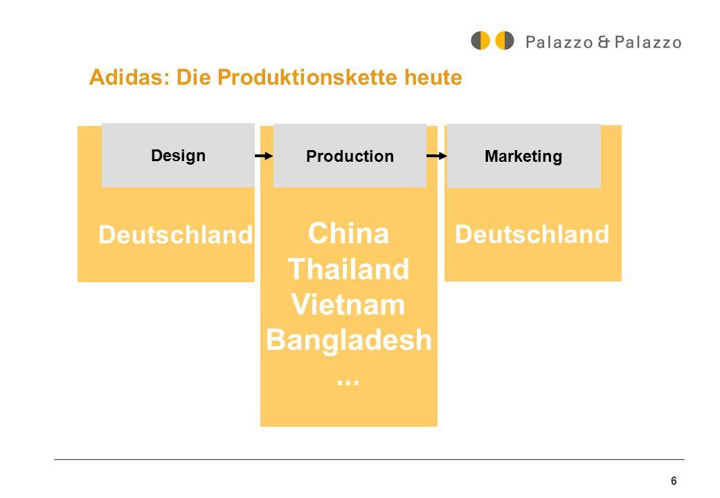 6 Adidas: Die Produktionskette heute Design Production Marketing China Thailand Vietnam Bangladesh... Deutschland