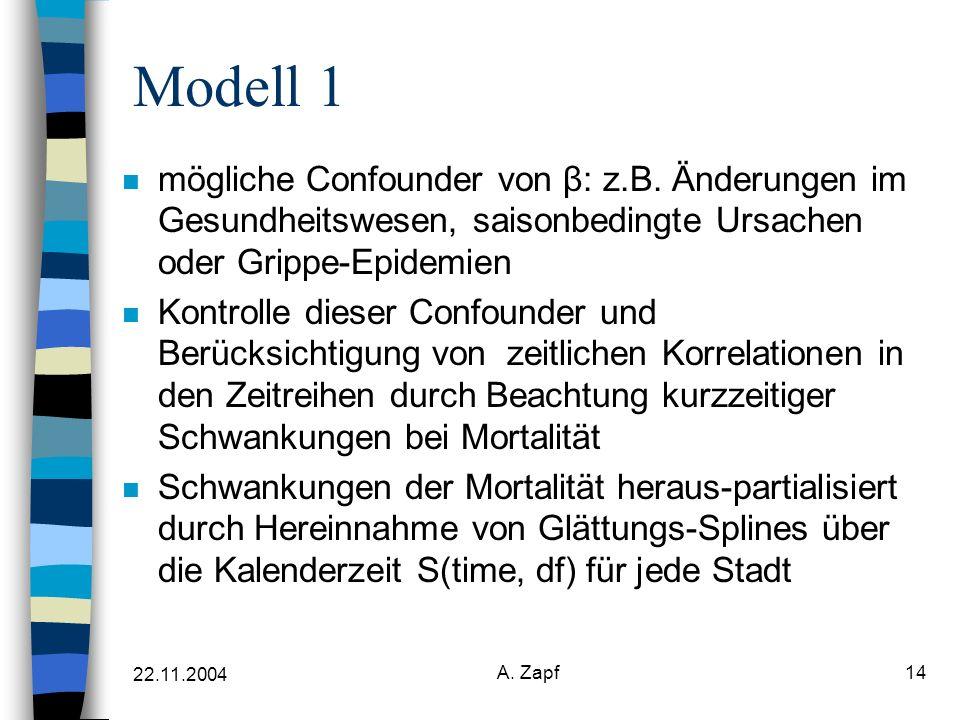 22.11.2004 A. Zapf14 Modell 1 n mögliche Confounder von β: z.B.