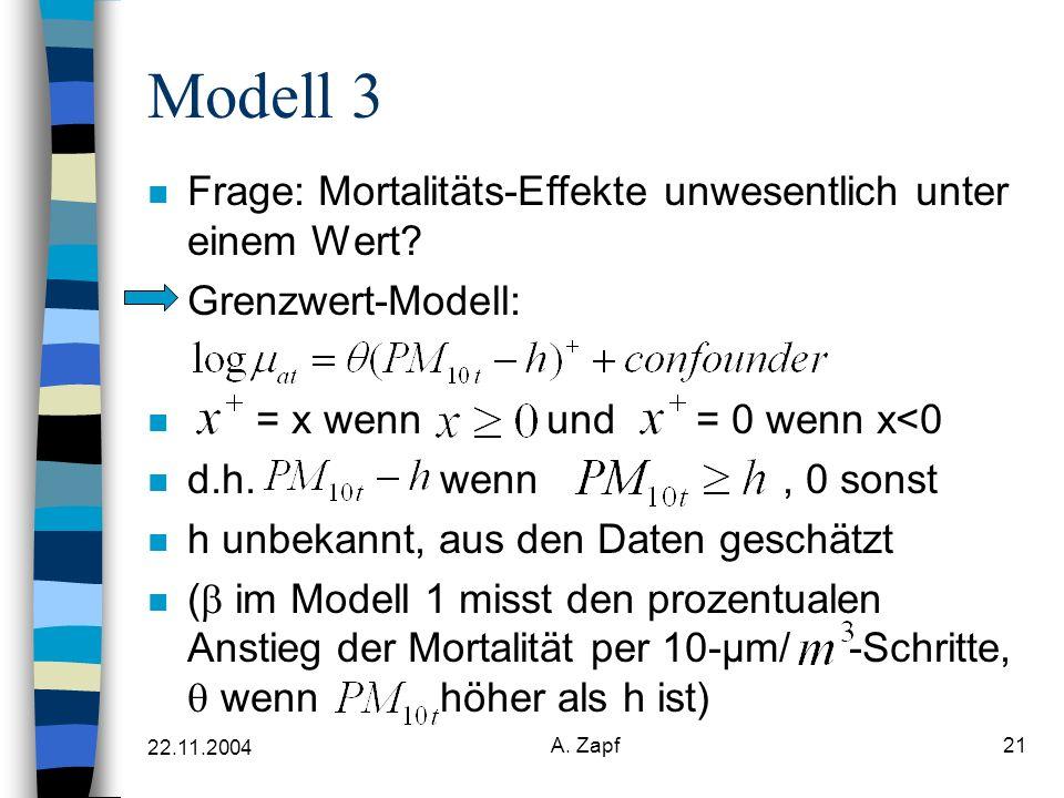 22.11.2004 A. Zapf21 Modell 3 n Frage: Mortalitäts-Effekte unwesentlich unter einem Wert.