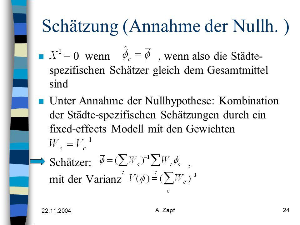 22.11.2004 A. Zapf24 Schätzung (Annahme der Nullh.