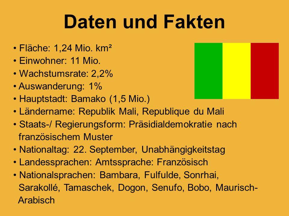Daten und Fakten Lage: Binnenland zwischen 12° westlicher Länge bis 4° östlicher Länge und zwischen 10° bis 25° nördlicher Breite Grenzen: Mauretanien, Algerien, Niger, Burkina Faso, Elfenbeinküste, Guinea, Senegal Flächennutzung: Wald 5,7%, Landwirtschaft 1,7%, Weide 24,6%, Wüste 50%, Sonstige 18% Höchster Berg: Hombori Tondo 1155 m Flüsse: Niger, Bakoye, Bagoulé Seen: Lac Débo, Lac Faguibine, Lac Niangay, Lac de Manantali Wüste: Sahara