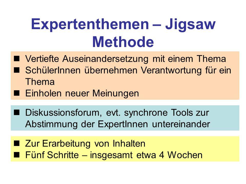 Expertenthemen – Jigsaw Methode Vertiefte Auseinandersetzung mit einem Thema SchülerInnen übernehmen Verantwortung für ein Thema Einholen neuer Meinungen Diskussionsforum, evt.