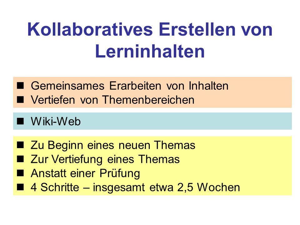 Kollaboratives Erstellen von Lerninhalten Gemeinsames Erarbeiten von Inhalten Vertiefen von Themenbereichen Wiki-Web Zu Beginn eines neuen Themas Zur Vertiefung eines Themas Anstatt einer Prüfung 4 Schritte – insgesamt etwa 2,5 Wochen