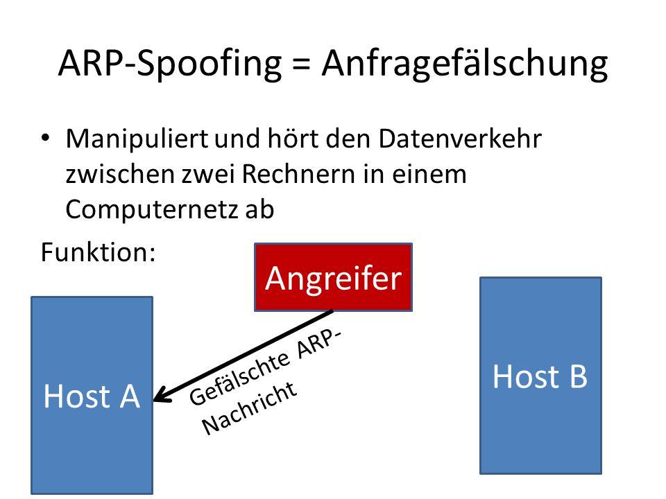 ARP-Spoofing = Anfragefälschung Manipuliert und hört den Datenverkehr zwischen zwei Rechnern in einem Computernetz ab Funktion: Host B Angreifer Gefäl