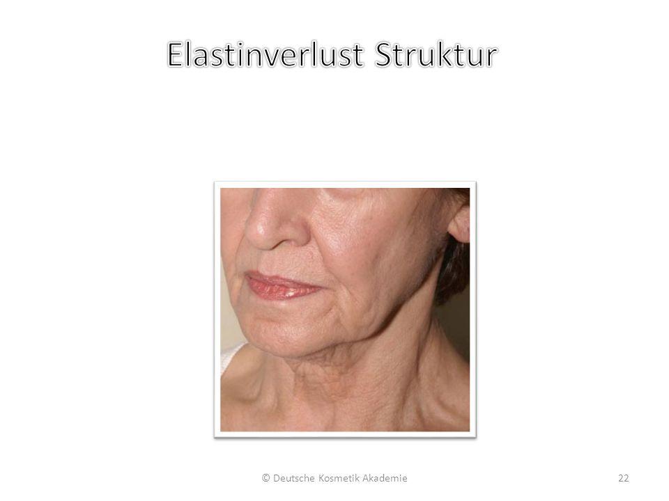 © Deutsche Kosmetik Akademie22