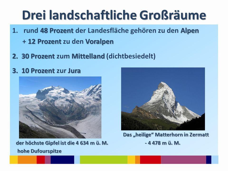 Drei landschaftliche Großräume 48 Prozent Alpen 1.rund 48 Prozent der Landesfläche gehören zu den Alpen 12 Prozent Voralpen + 12 Prozent zu den Voralpen 2.