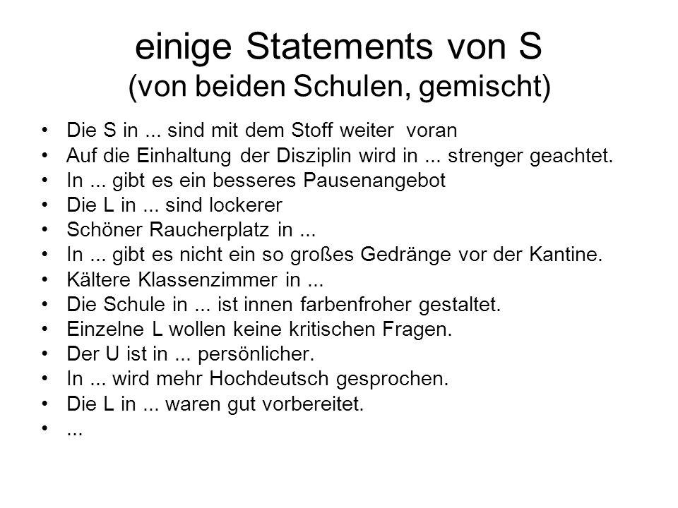 einige Statements von S (von beiden Schulen, gemischt) Die S in...