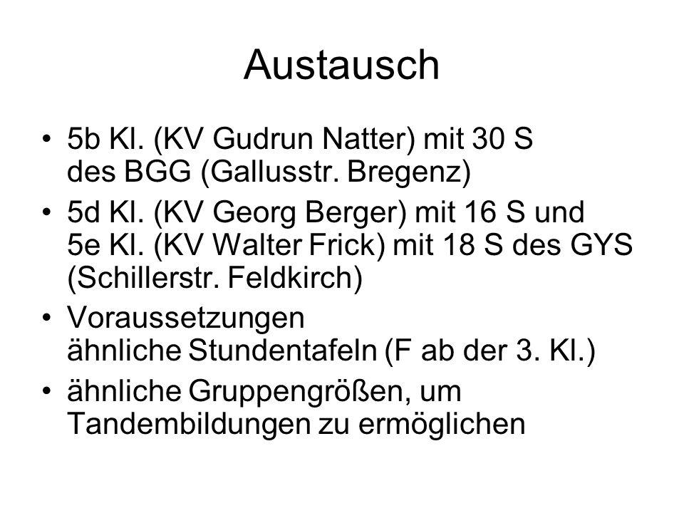 Austausch 5b Kl. (KV Gudrun Natter) mit 30 S des BGG (Gallusstr.
