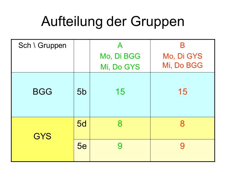Aufteilung der Gruppen Sch \ GruppenA Mo, Di BGG Mi, Do GYS B Mo, Di GYS Mi, Do BGG BGG5b15 GYS 5d88 5e99