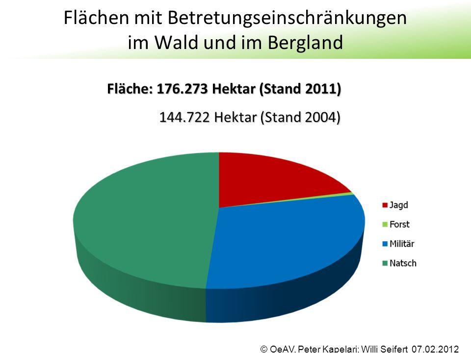 © OeAV, Peter Kapelari; Willi Seifert 07.02.2012 Flächen mit Betretungseinschränkungen im Wald und im Bergland Fläche: 176.273 Hektar (Stand 2011) 144