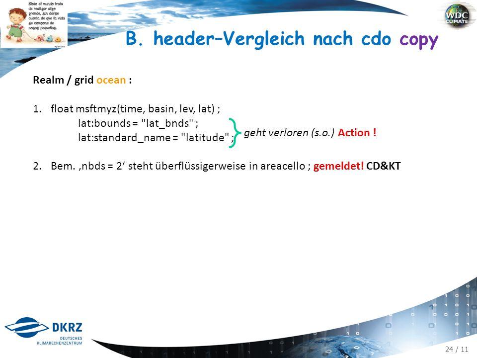 24 / 11 B. header–Vergleich nach cdo copy