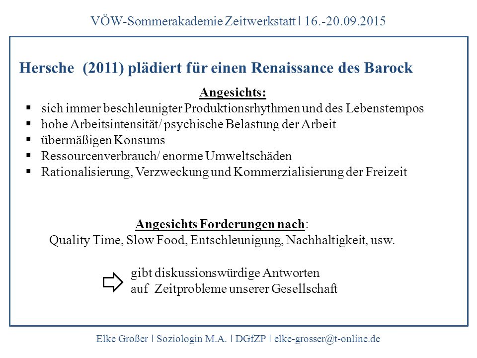 VÖW-Sommerakademie Zeitwerkstatt ǀ 16.-20.09.2015 Elke Großer ǀ Soziologin M.A.