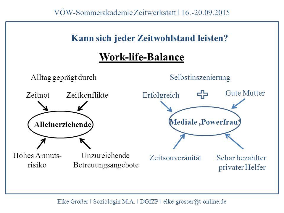 Zeitwohlstand – Konzept J.