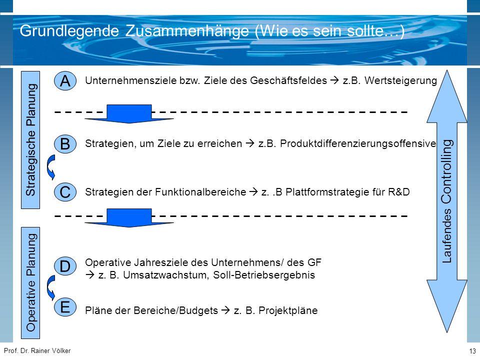 Prof.Dr. Rainer Völker 13 A B C D E Unternehmensziele bzw.