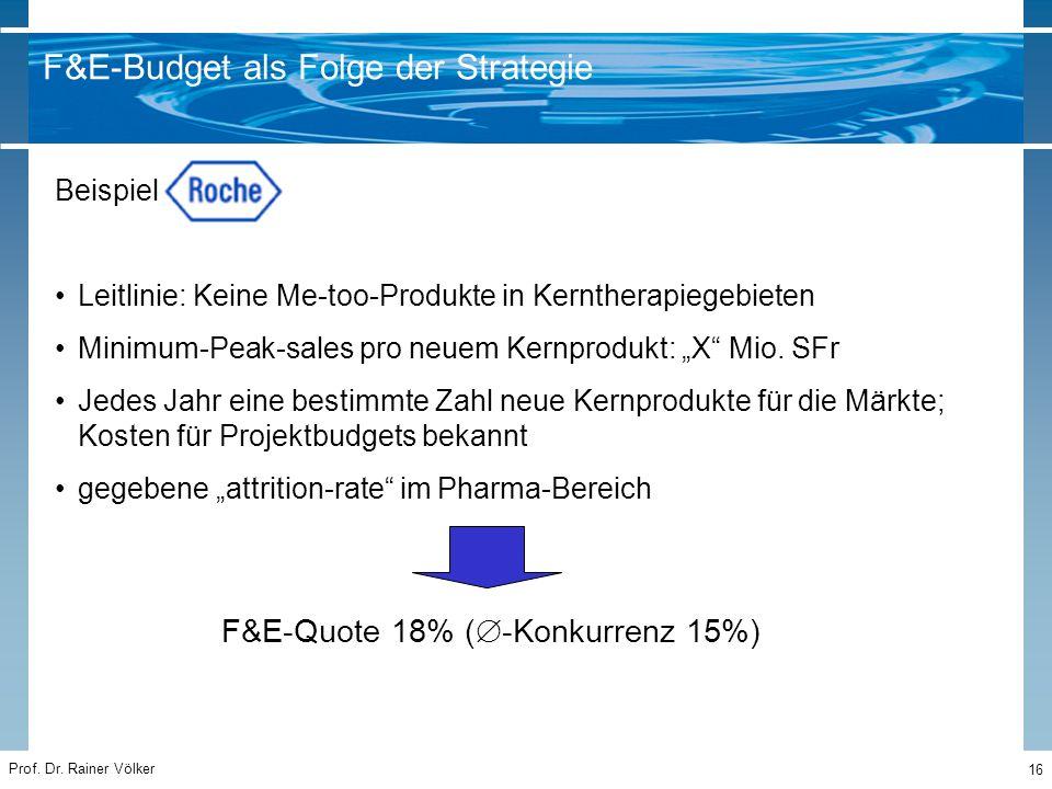 """Prof. Dr. Rainer Völker 16 Beispiel Roche: Leitlinie: Keine Me-too-Produkte in Kerntherapiegebieten Minimum-Peak-sales pro neuem Kernprodukt: """"X"""" Mio."""