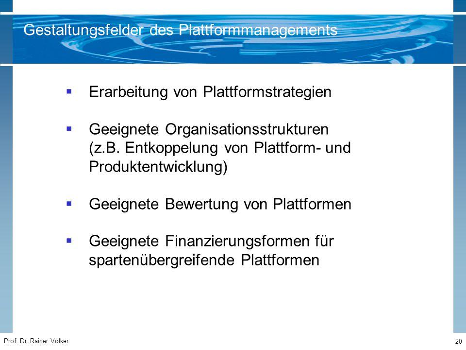 Prof. Dr. Rainer Völker 20  Erarbeitung von Plattformstrategien  Geeignete Organisationsstrukturen (z.B. Entkoppelung von Plattform- und Produktentw