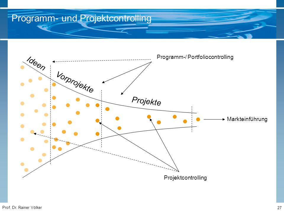 Prof. Dr. Rainer Völker 27 Ideen Projekte Vorprojekte Projektcontrolling Markteinführung Programm-/ Portfoliocontrolling Programm- und Projektcontroll