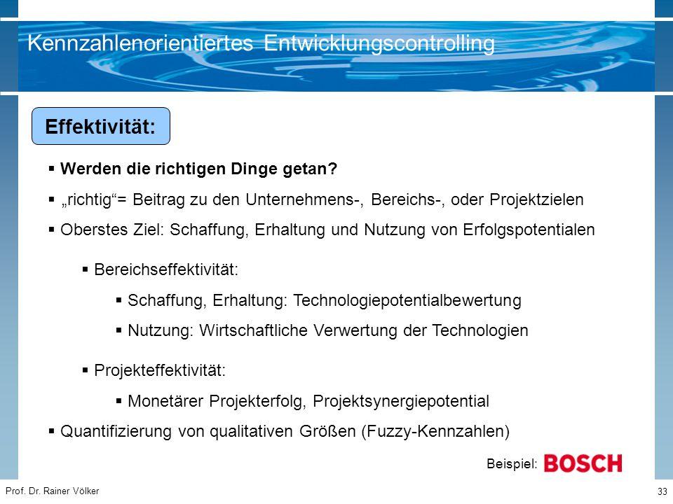 """Prof. Dr. Rainer Völker 33 Effektivität: Kennzahlenorientiertes Entwicklungscontrolling  Werden die richtigen Dinge getan?  """"richtig""""= Beitrag zu de"""